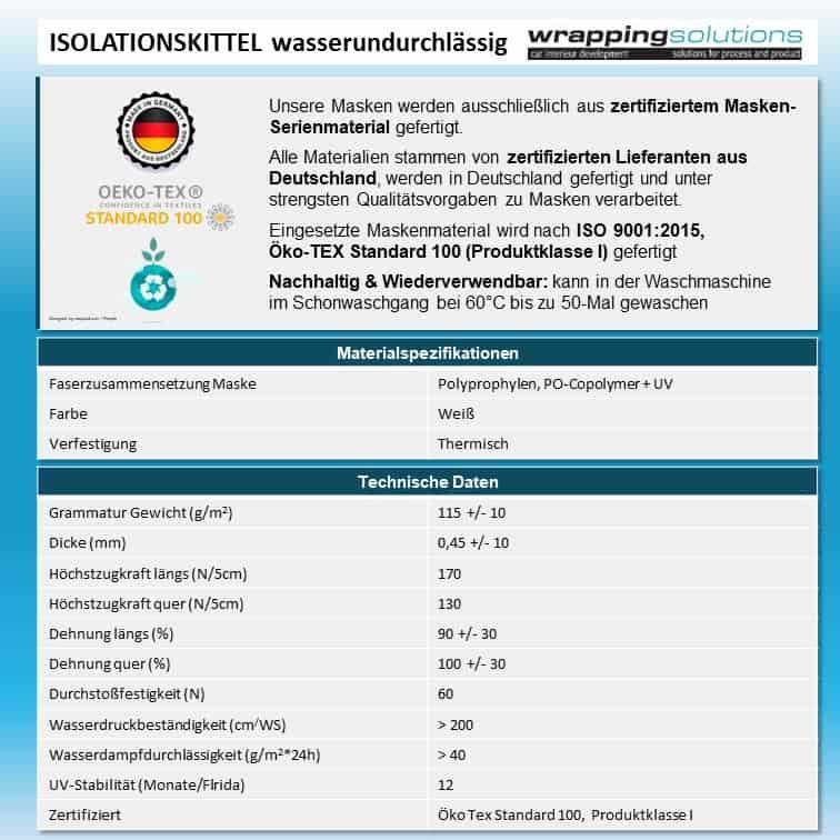 Isolationskittel IK-WU1 wasserundurchlässig